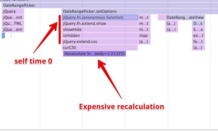 Timeline Profiling with Chrome DevTools - AppOptics Blog